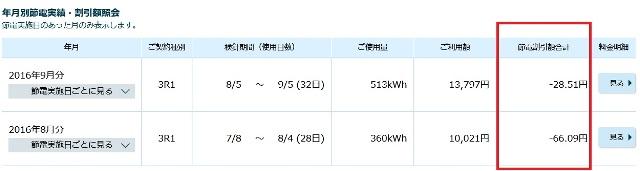 setsuden-yen